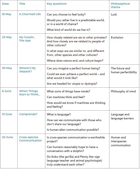 Six-week workshop outline for website